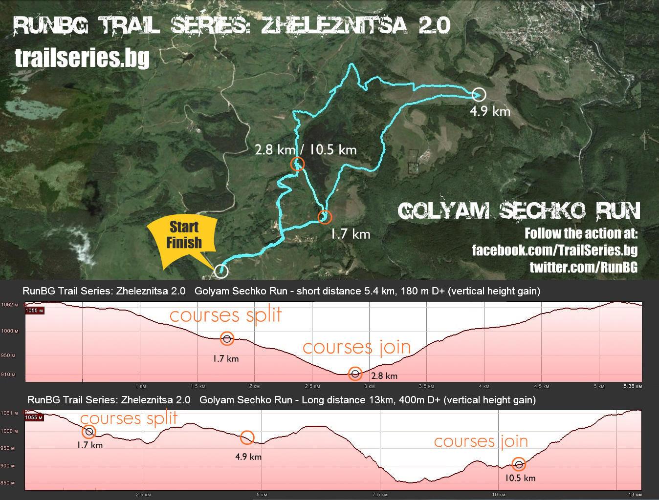 Golyam Sechko Run-RunBG Trail Series