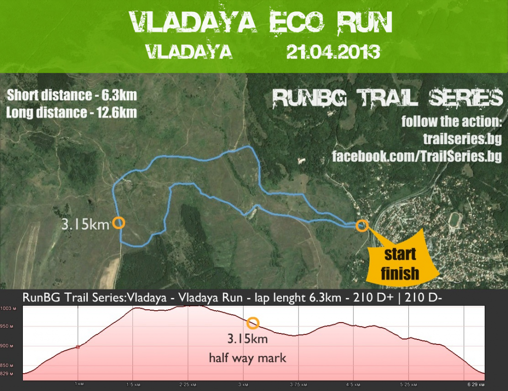Vladaya Eco Run