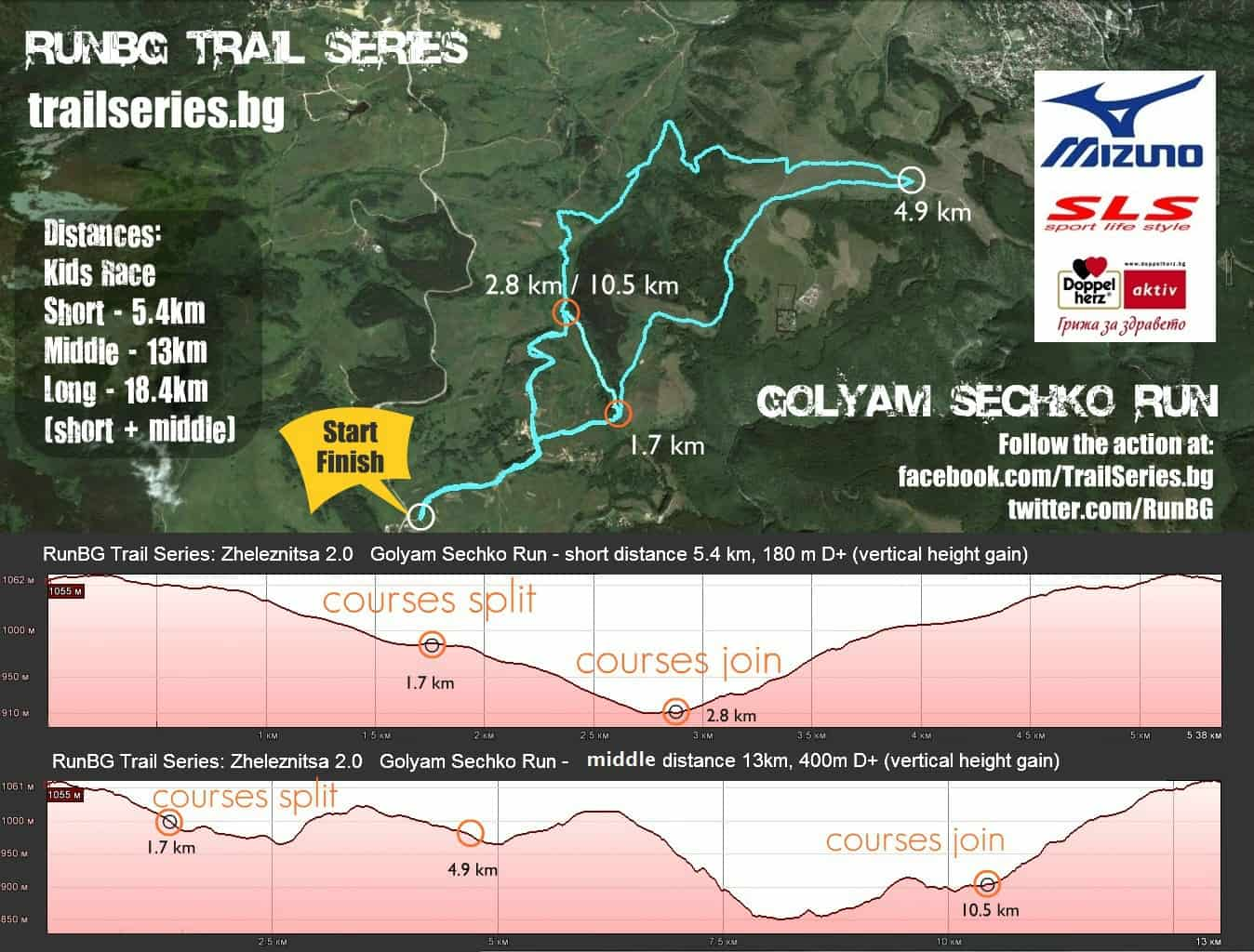 Golyam-Sechko-Run-RunBG-Trail-Series (1)