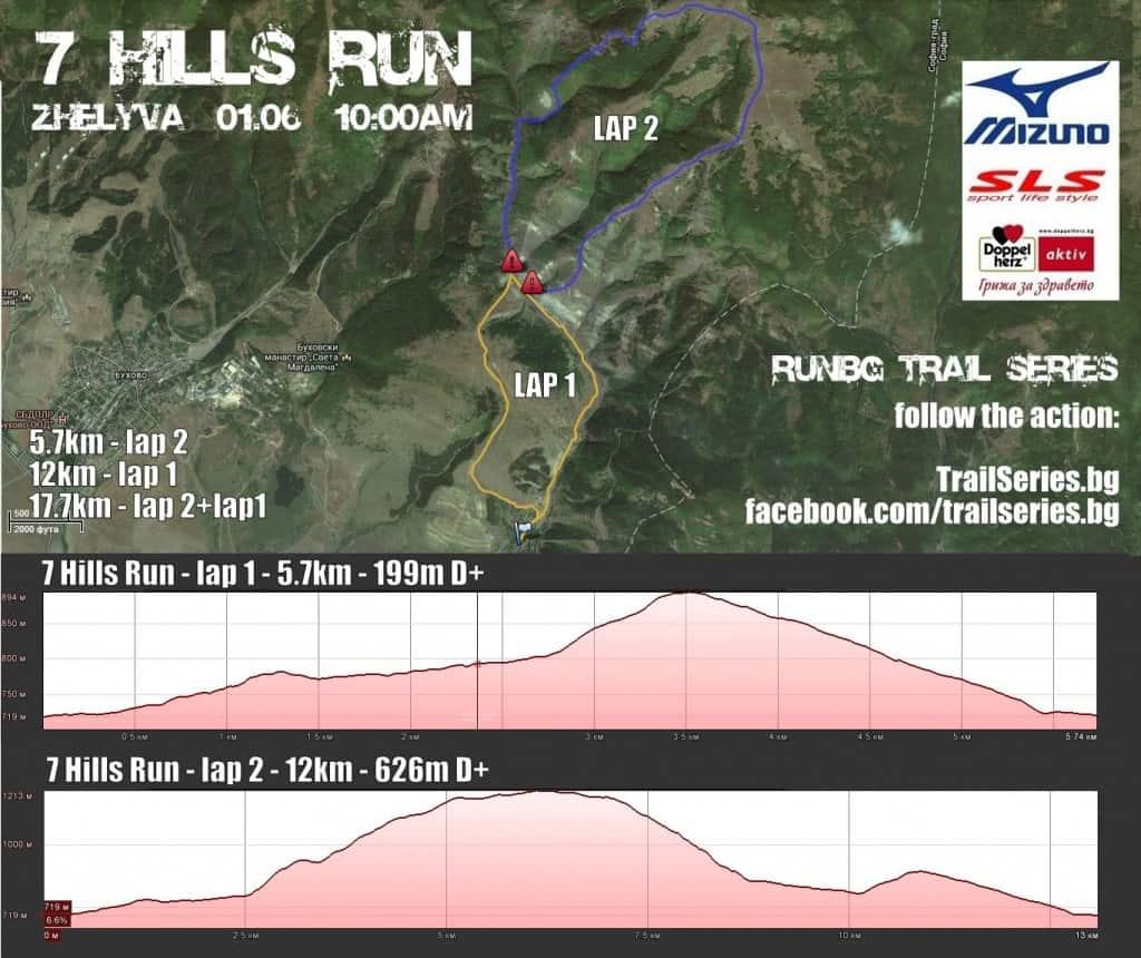 7hills run