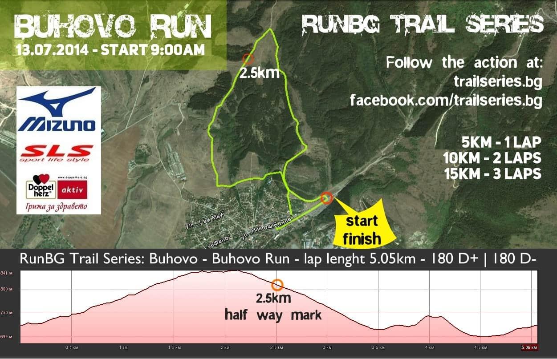 Buhovo - run