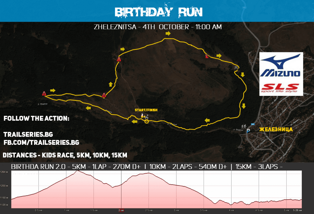 Birthday Run 2.0