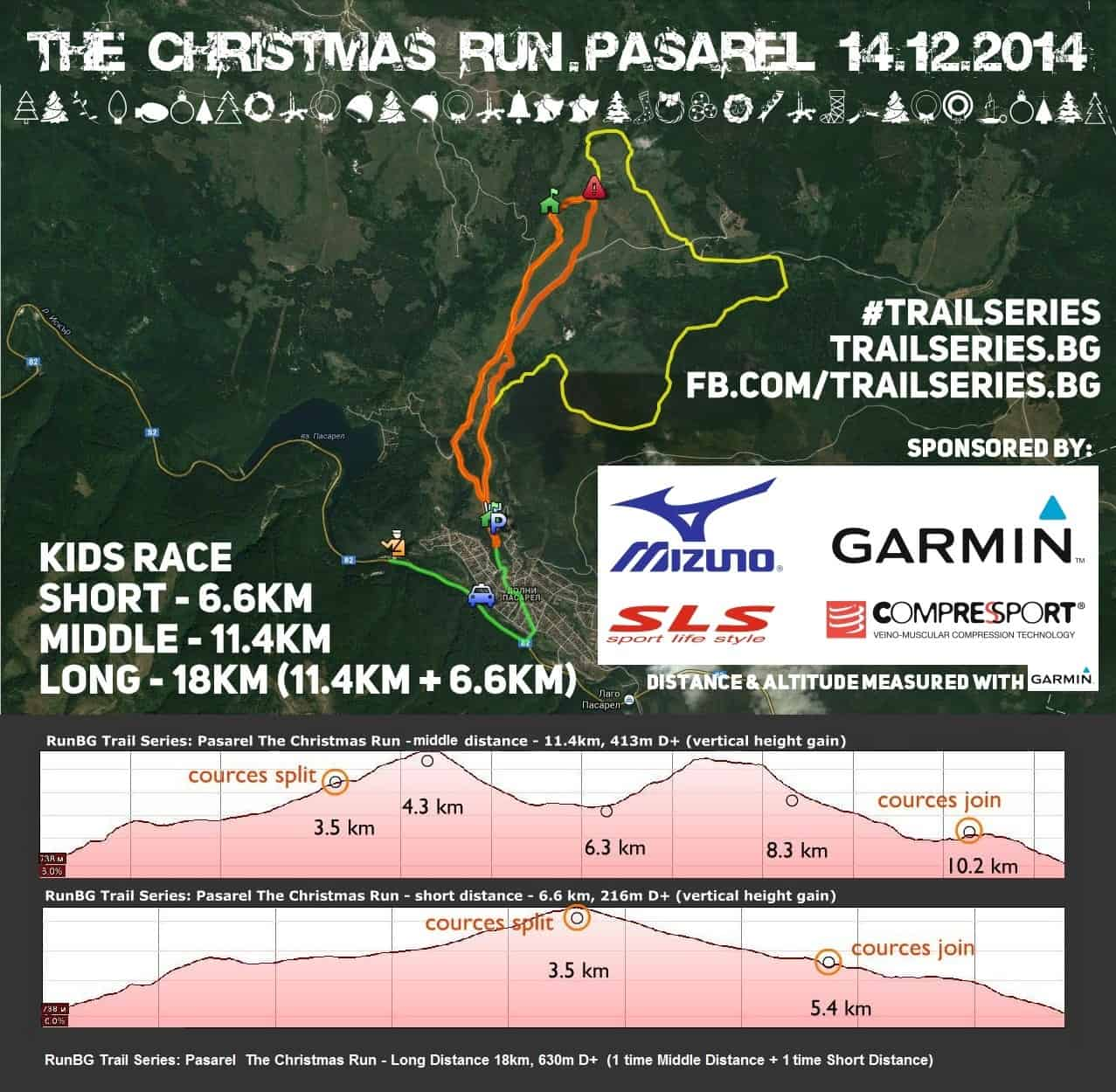 Trail Series The Christmas Run MAP