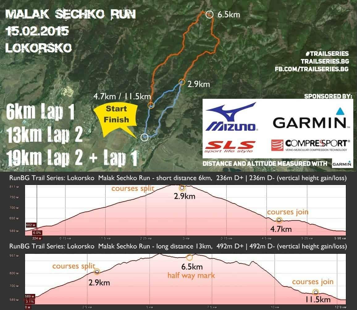 Malak-Sechko-Run-mapa