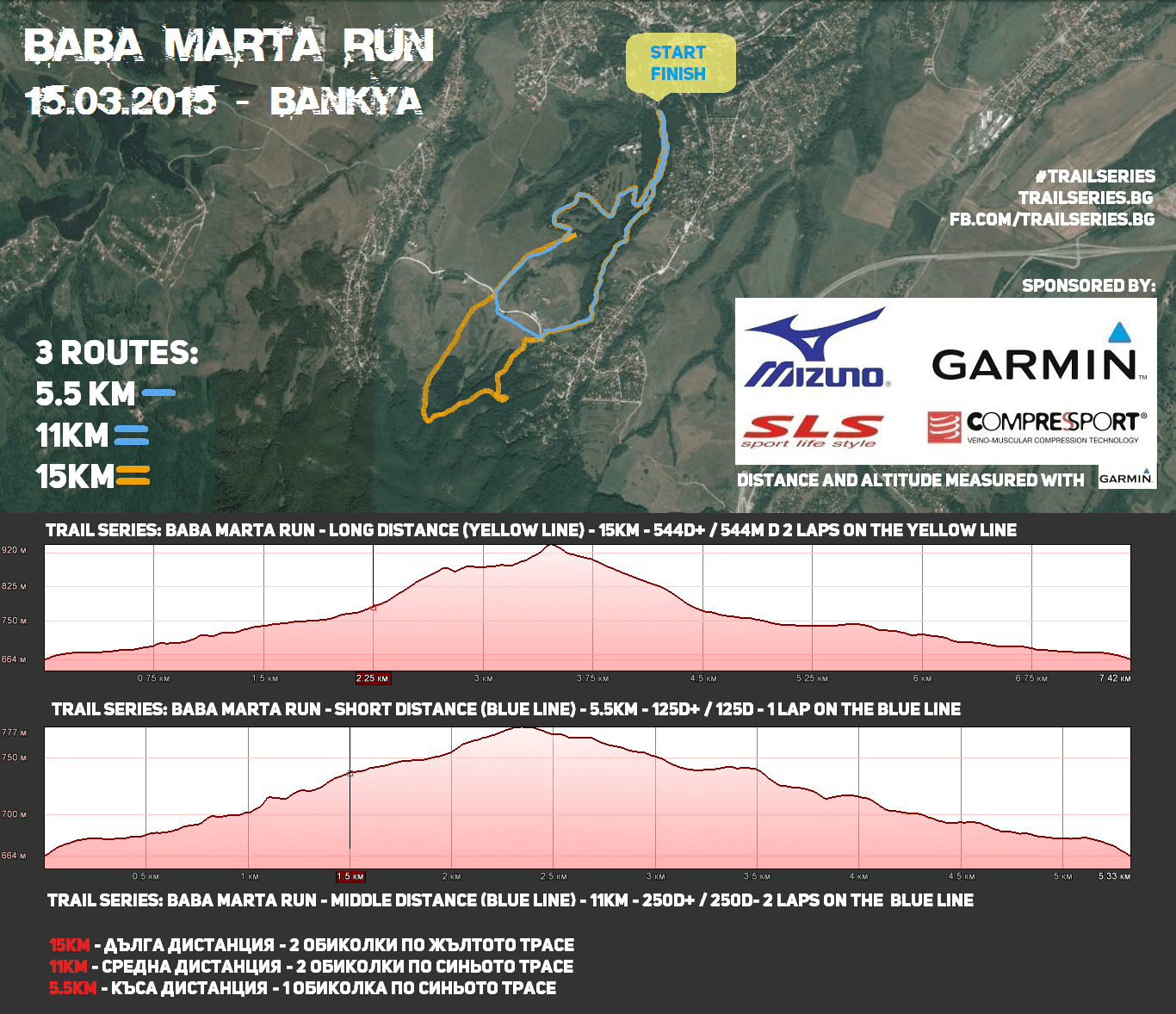 Baba Marta Run MAP