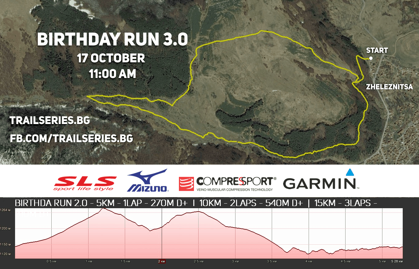 Birthday Run 3.0- MAP