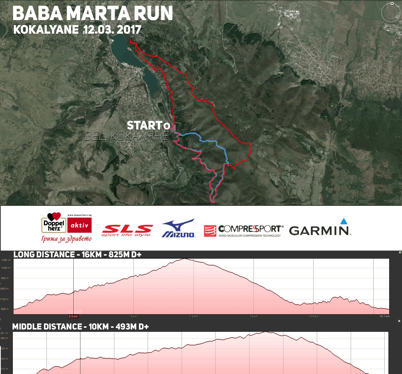 Baba Marta Run map 2017